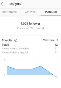 instagram-insight-
